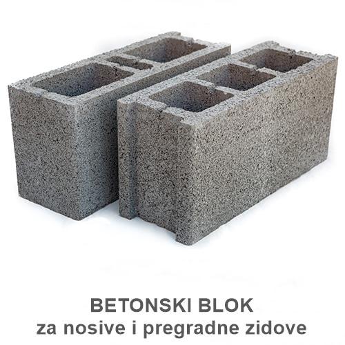 betonski_n